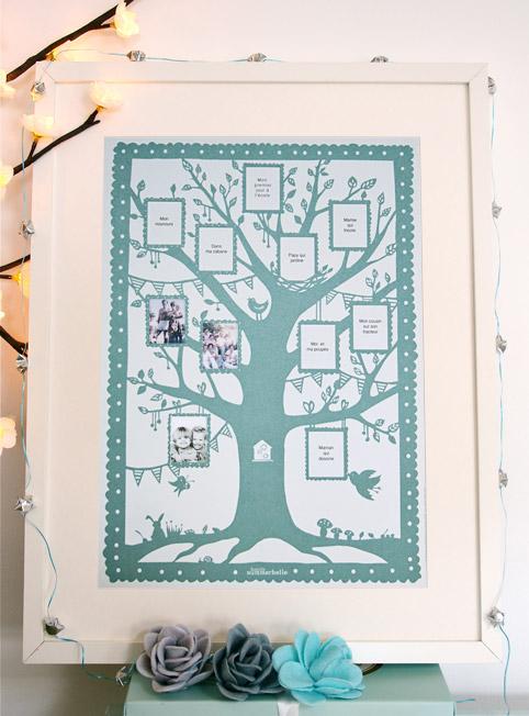 A3-family-tree
